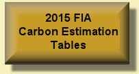 Carbon Estimation Updates